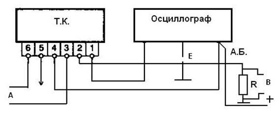 Схема проверки Т.К с помощью